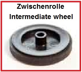Intermediate wheel