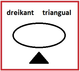 Drive belt triangular